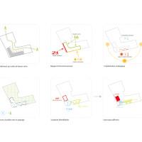 C01_diagrammes1