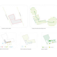 C01_diagrammes2